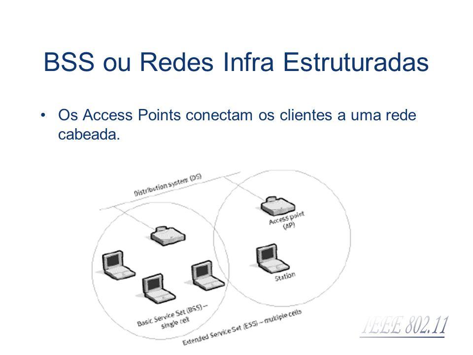BSS ou Redes Infra Estruturadas Os Access Points conectam os clientes a uma rede cabeada.