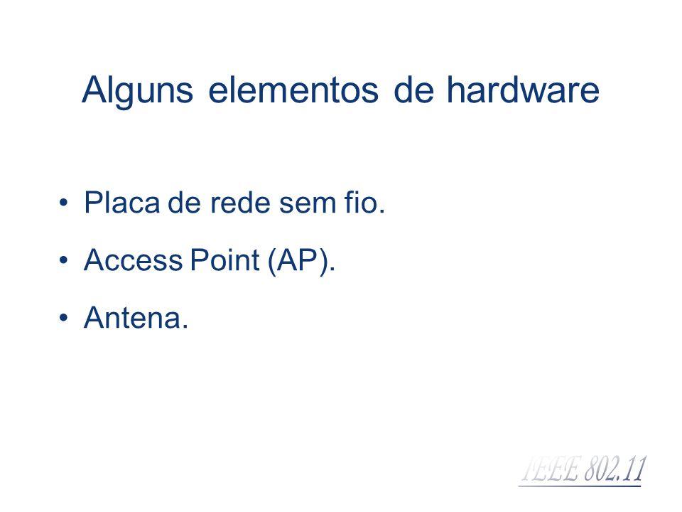 Alguns elementos de hardware Placa de rede sem fio. Access Point (AP). Antena.