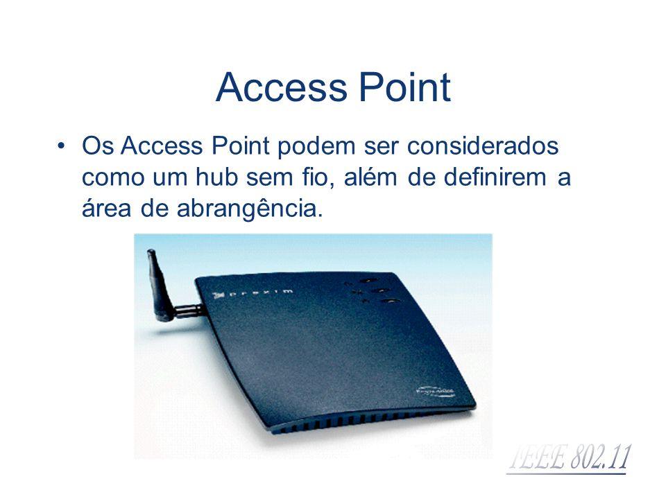 Access Point Os Access Point podem ser considerados como um hub sem fio, além de definirem a área de abrangência.