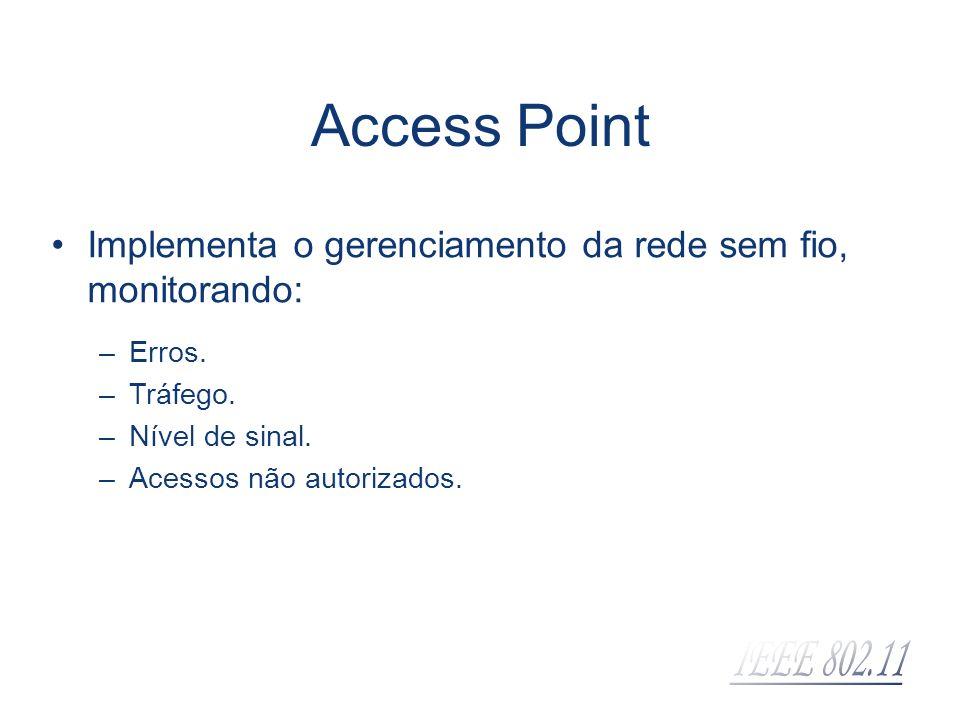 Access Point Implementa o gerenciamento da rede sem fio, monitorando: –Erros. –Tráfego. –Nível de sinal. –Acessos não autorizados.