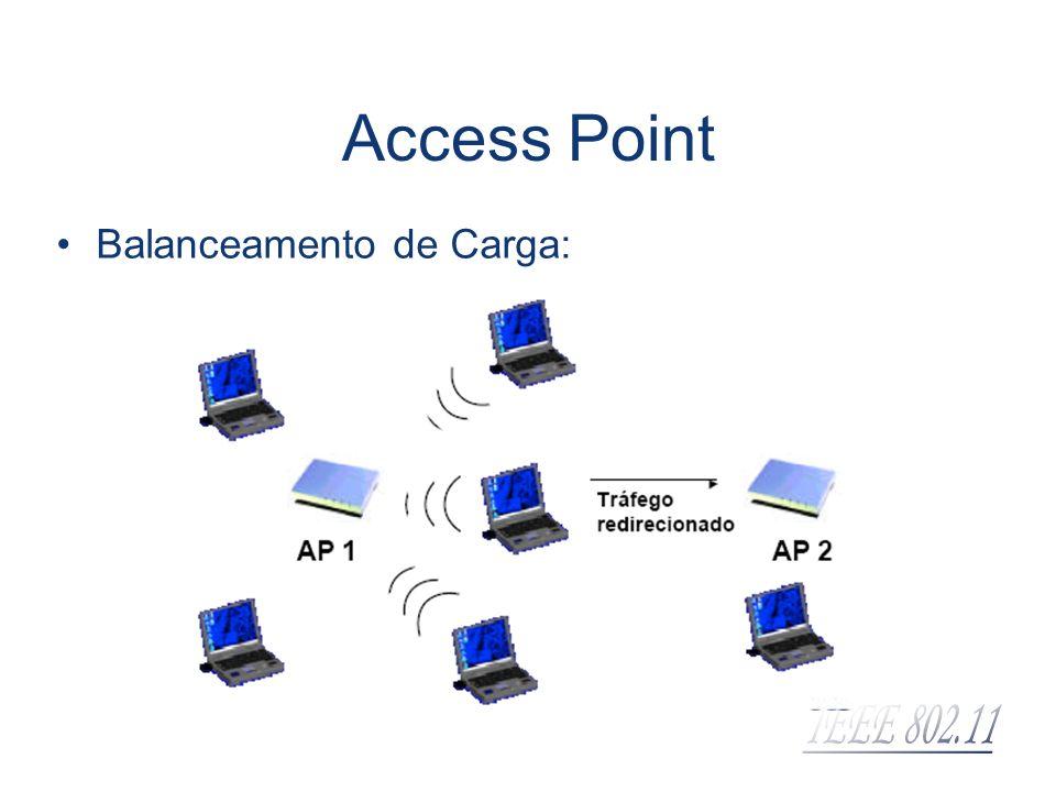 Access Point Balanceamento de Carga: