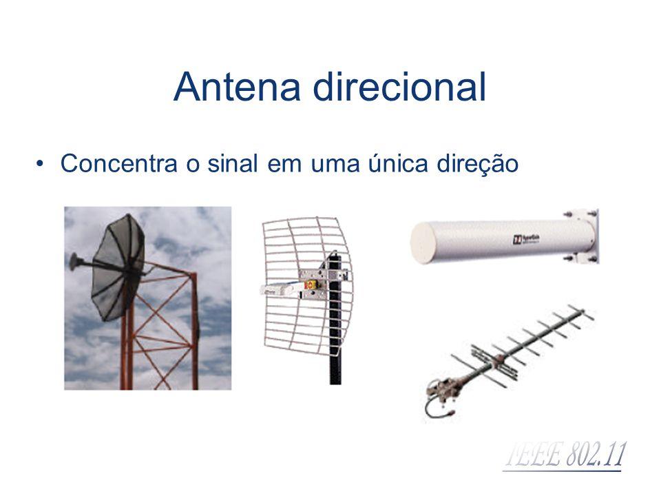 Antena direcional Concentra o sinal em uma única direção