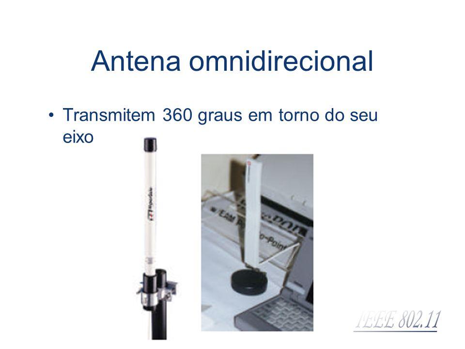 Antena omnidirecional Transmitem 360 graus em torno do seu eixo