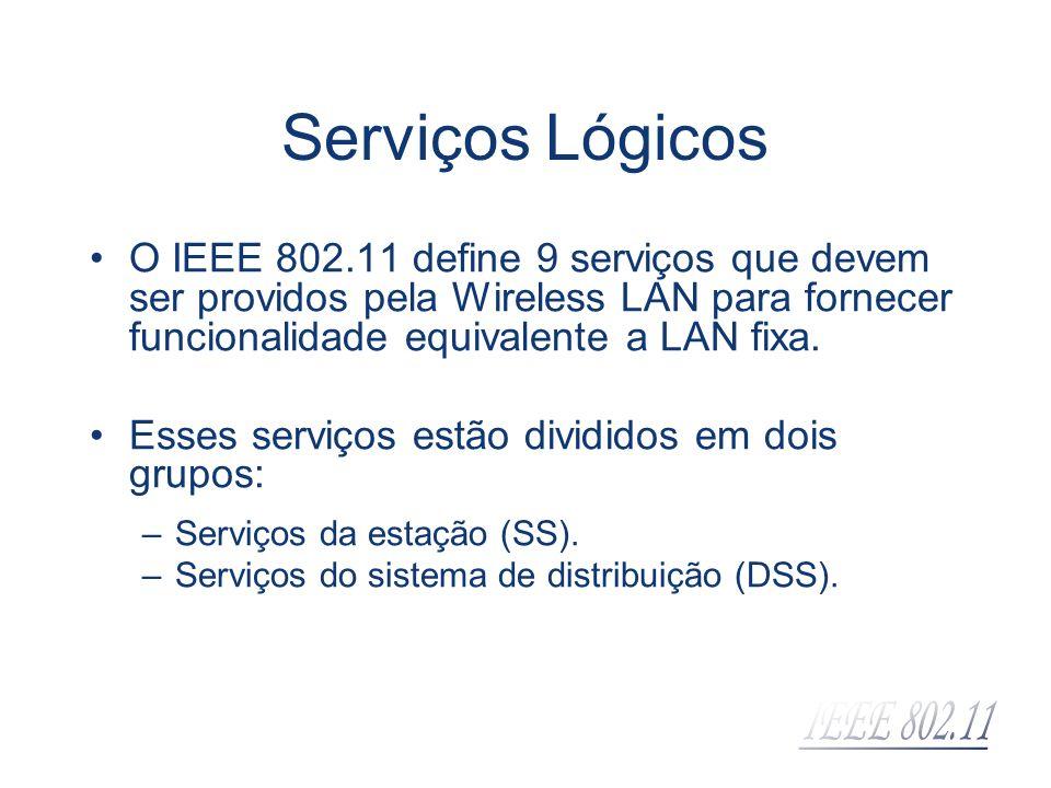Serviços Lógicos O IEEE 802.11 define 9 serviços que devem ser providos pela Wireless LAN para fornecer funcionalidade equivalente a LAN fixa. Esses s