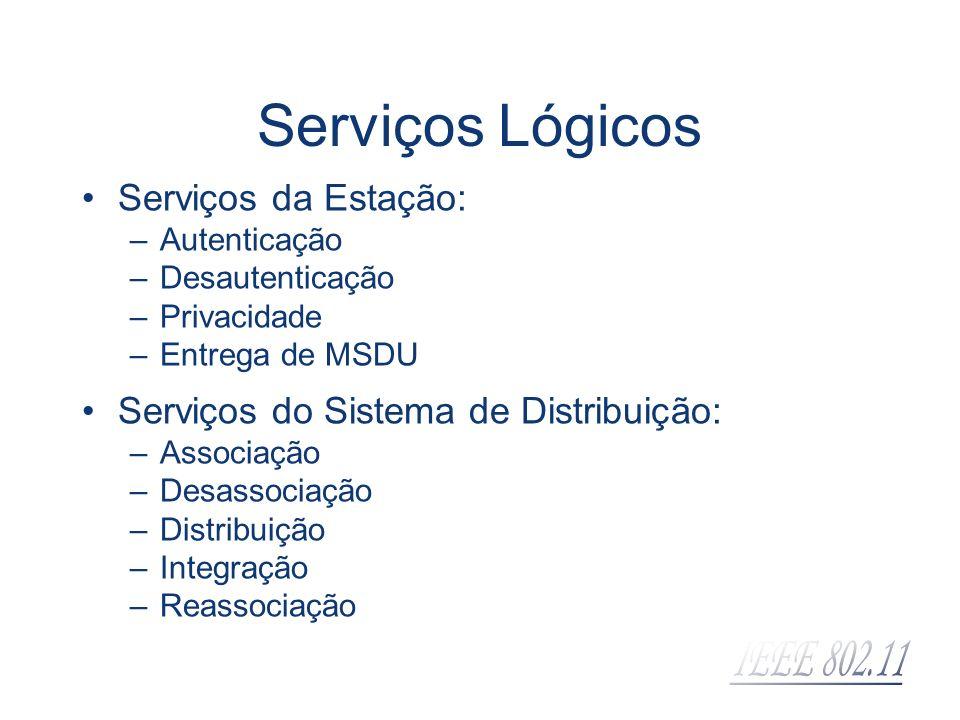 Serviços Lógicos Serviços da Estação: –Autenticação –Desautenticação –Privacidade –Entrega de MSDU Serviços do Sistema de Distribuição: –Associação –D
