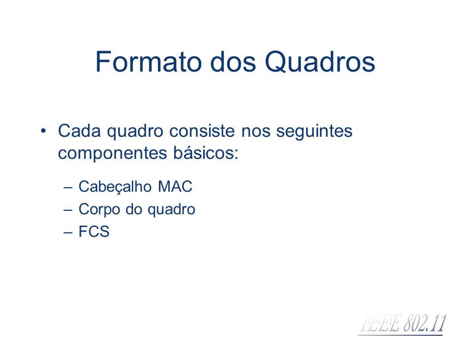 Cada quadro consiste nos seguintes componentes básicos: –Cabeçalho MAC –Corpo do quadro –FCS