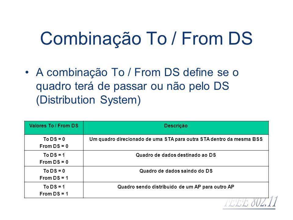 Combinação To / From DS A combinação To / From DS define se o quadro terá de passar ou não pelo DS (Distribution System) Valores To / From DSDescrição