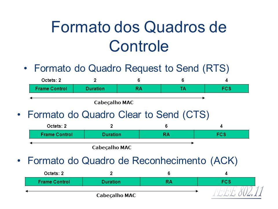 Formato dos Quadros de Controle Formato do Quadro Request to Send (RTS) Octets: 22664 Frame ControlDurationRATAFCS Cabeçalho MAC Octets: 2264 Frame Co