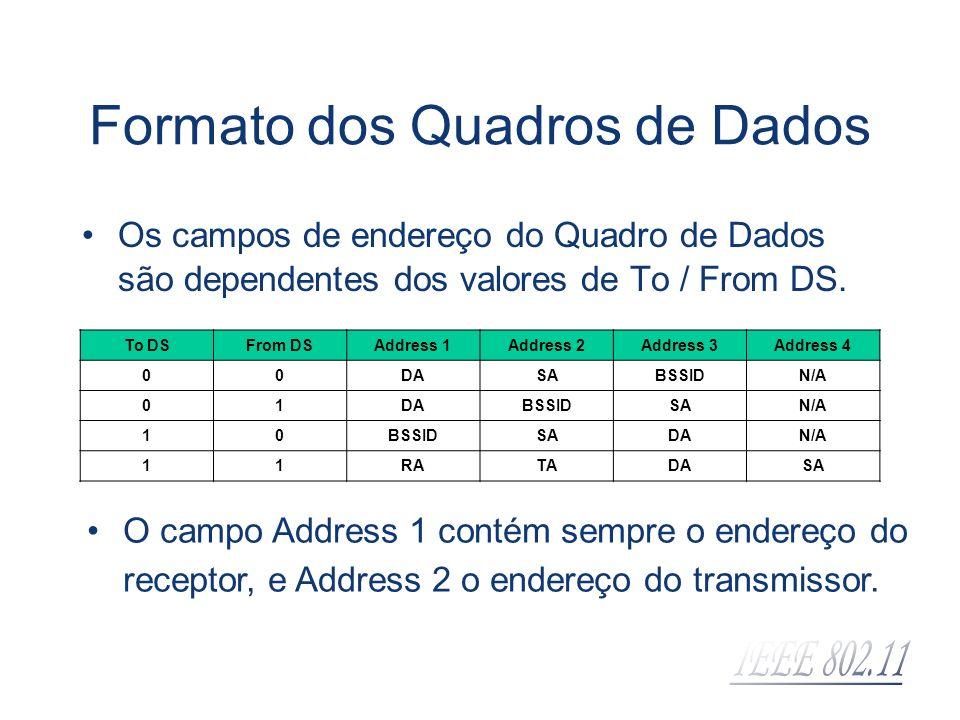Formato dos Quadros de Dados Os campos de endereço do Quadro de Dados são dependentes dos valores de To / From DS. O campo Address 1 contém sempre o e