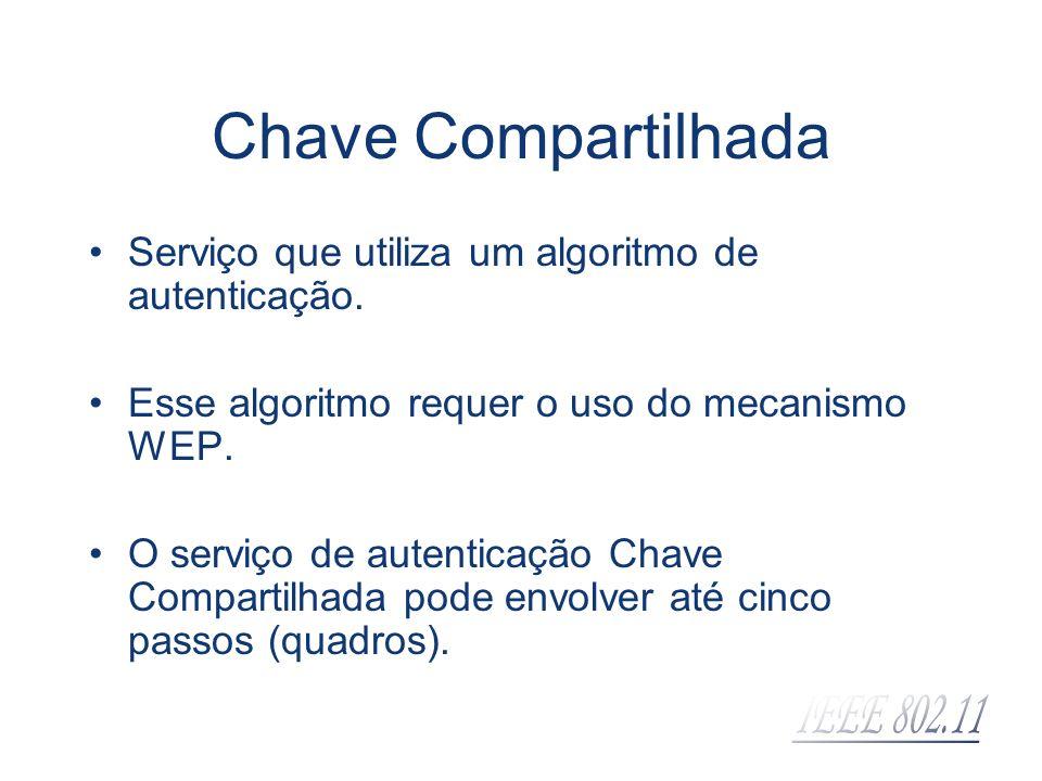 Chave Compartilhada Serviço que utiliza um algoritmo de autenticação. Esse algoritmo requer o uso do mecanismo WEP. O serviço de autenticação Chave Co