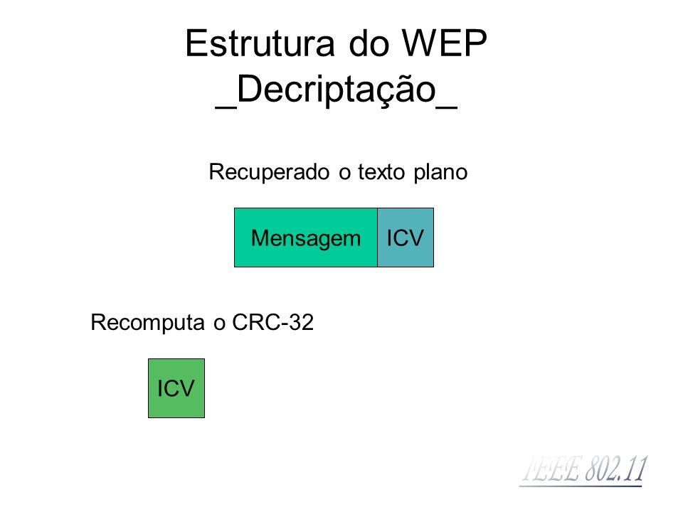MensagemICV Recuperado o texto plano Recomputa o CRC-32 ICV Estrutura do WEP _Decriptação_
