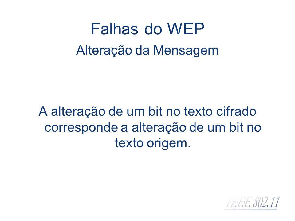 Falhas do WEP Alteração da Mensagem A alteração de um bit no texto cifrado corresponde a alteração de um bit no texto origem.