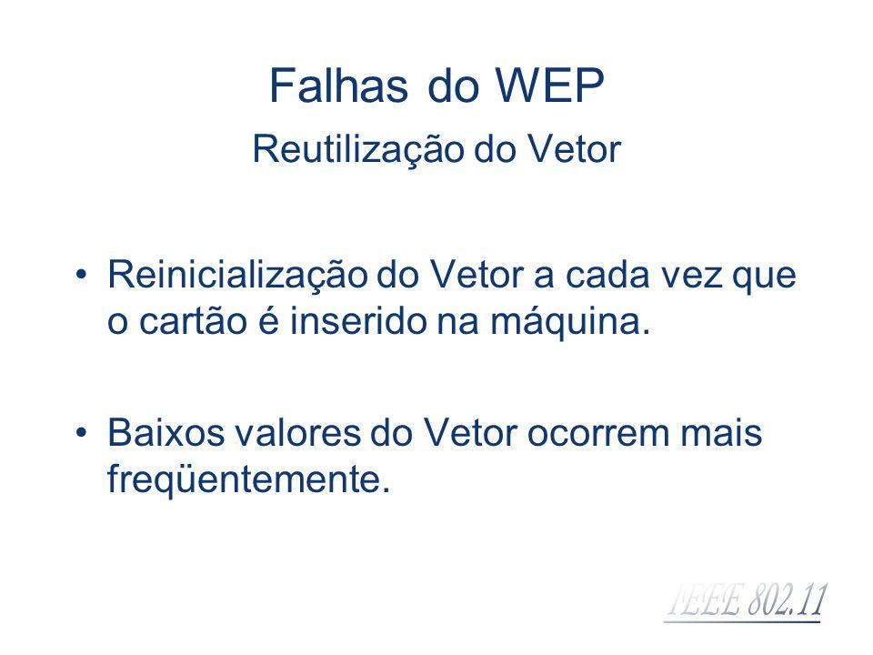 Falhas do WEP Reutilização do Vetor Reinicialização do Vetor a cada vez que o cartão é inserido na máquina. Baixos valores do Vetor ocorrem mais freqü