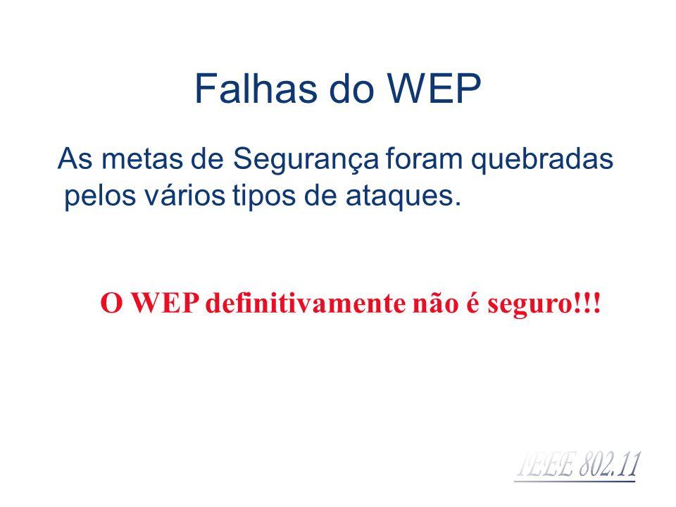 Falhas do WEP As metas de Segurança foram quebradas pelos vários tipos de ataques. O WEP definitivamente não é seguro!!!