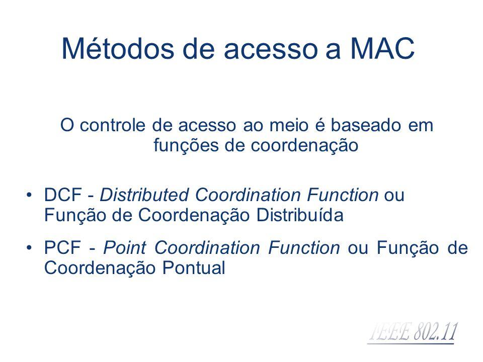 Métodos de acesso a MAC O controle de acesso ao meio é baseado em funções de coordenação DCF - Distributed Coordination Function ou Função de Coordena
