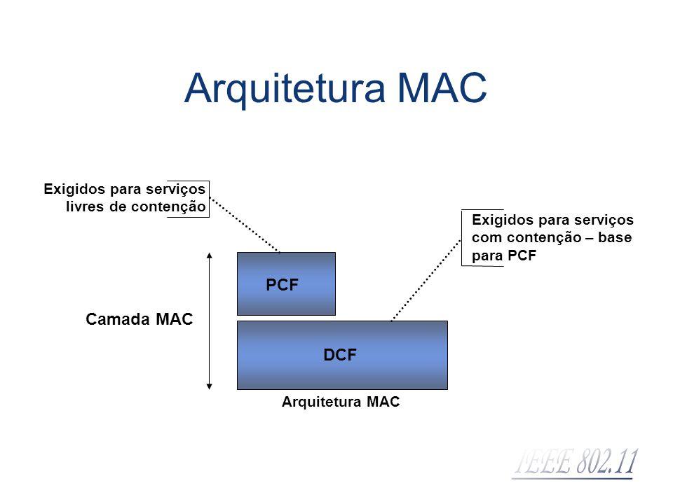 Arquitetura MAC DCF PCF Camada MAC Arquitetura MAC Exigidos para serviços com contenção – base para PCF Exigidos para serviços livres de contenção