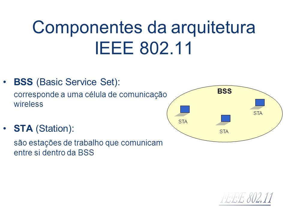 Componentes da arquitetura IEEE 802.11 BSS (Basic Service Set): corresponde a uma célula de comunicação wireless STA (Station): são estações de trabal