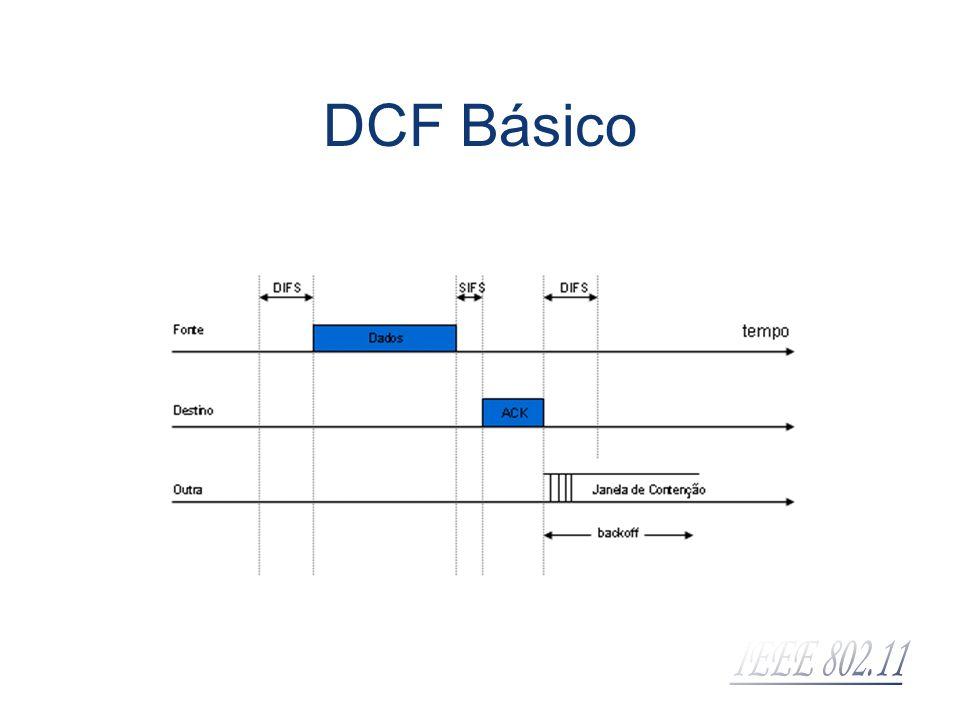 DCF Básico