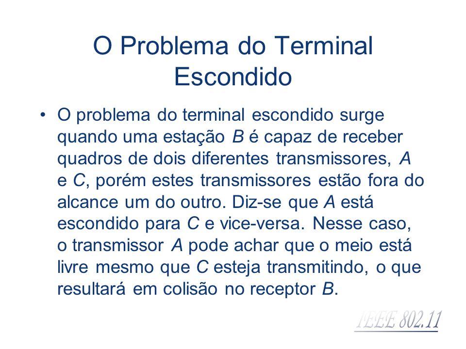 O Problema do Terminal Escondido O problema do terminal escondido surge quando uma estação B é capaz de receber quadros de dois diferentes transmissor