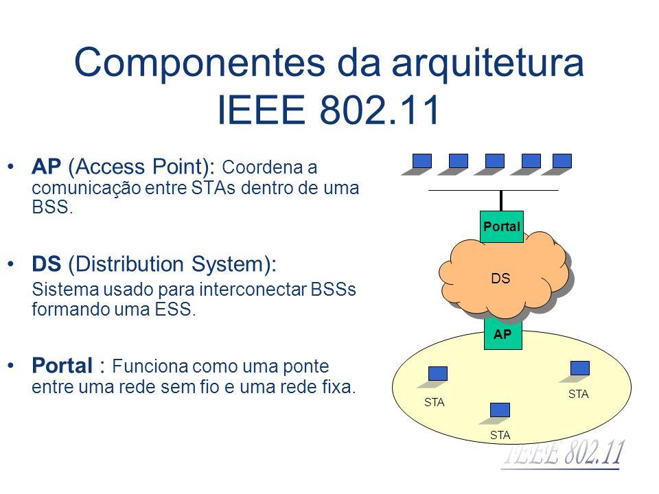 Componentes da arquitetura IEEE 802.11 AP (Access Point): Coordena a comunicação entre STAs dentro de uma BSS. DS (Distribution System): Sistema usado