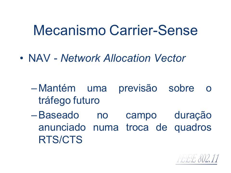 Mecanismo Carrier-Sense NAV - Network Allocation Vector –Mantém uma previsão sobre o tráfego futuro –Baseado no campo duração anunciado numa troca de