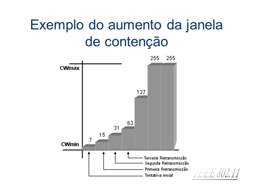 Exemplo do aumento da janela de contenção