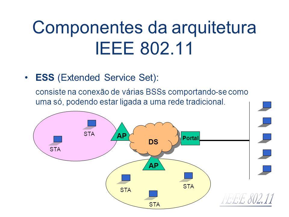 Componentes da arquitetura IEEE 802.11 ESS (Extended Service Set): consiste na conexão de várias BSSs comportando-se como uma só, podendo estar ligada