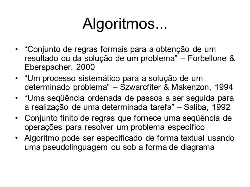 Algoritmos... Conjunto de regras formais para a obtenção de um resultado ou da solução de um problema – Forbellone & Eberspacher, 2000 Um processo sis