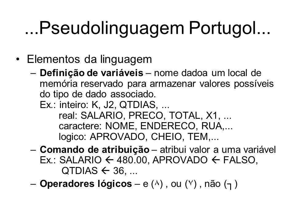 ...Pseudolinguagem Portugol... Elementos da linguagem –Definição de variáveis – nome dadoa um local de memória reservado para armazenar valores possív