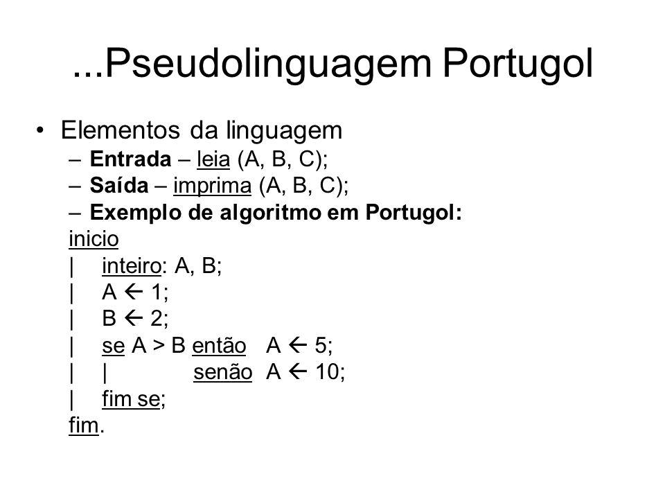 ...Pseudolinguagem Portugol Elementos da linguagem –Entrada – leia (A, B, C); –Saída – imprima (A, B, C); –Exemplo de algoritmo em Portugol: inicio  i