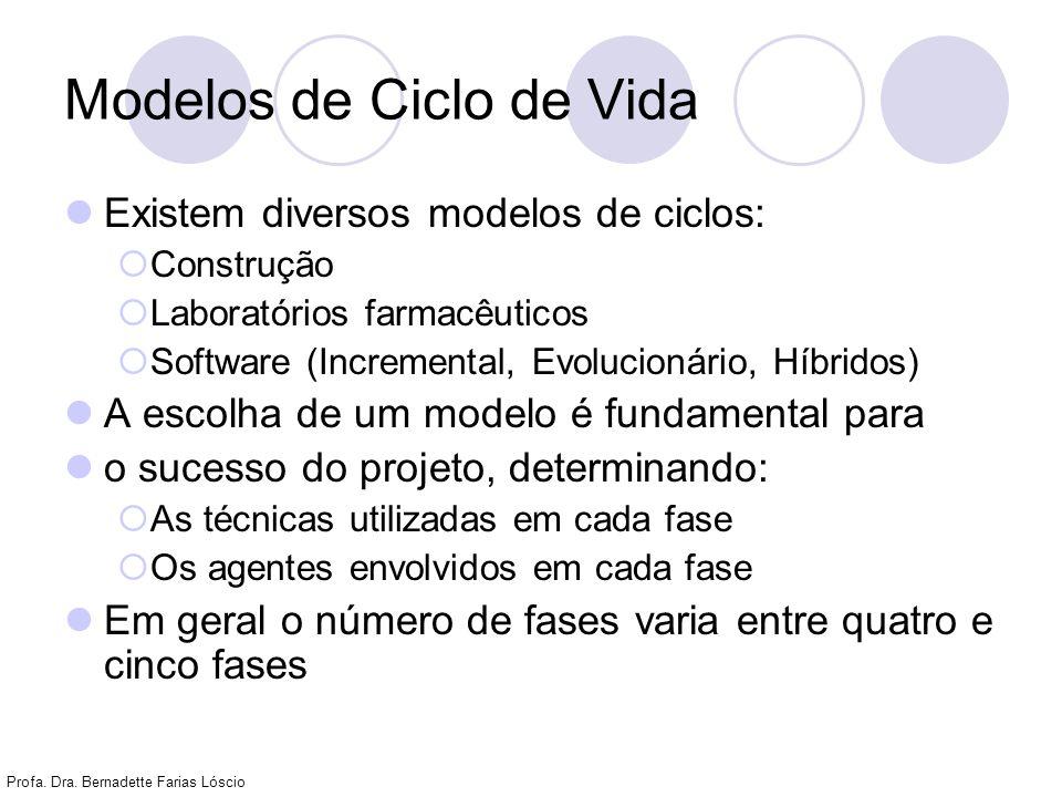 Profa. Dra. Bernadette Farias Lóscio Modelos de Ciclo de Vida Existem diversos modelos de ciclos: Construção Laboratórios farmacêuticos Software (Incr