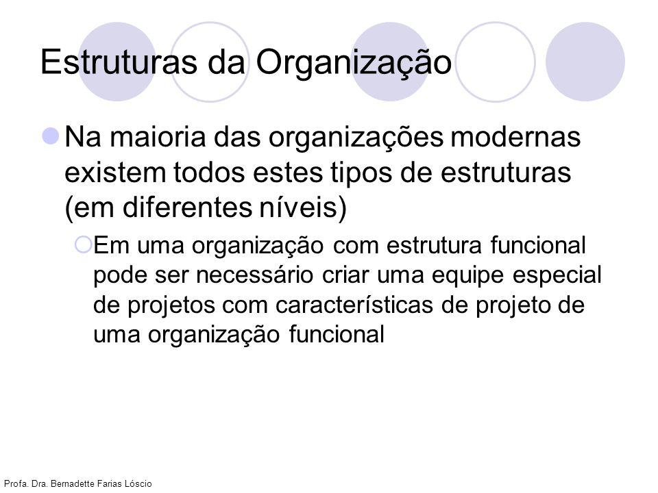Profa. Dra. Bernadette Farias Lóscio Estruturas da Organização Na maioria das organizações modernas existem todos estes tipos de estruturas (em difere