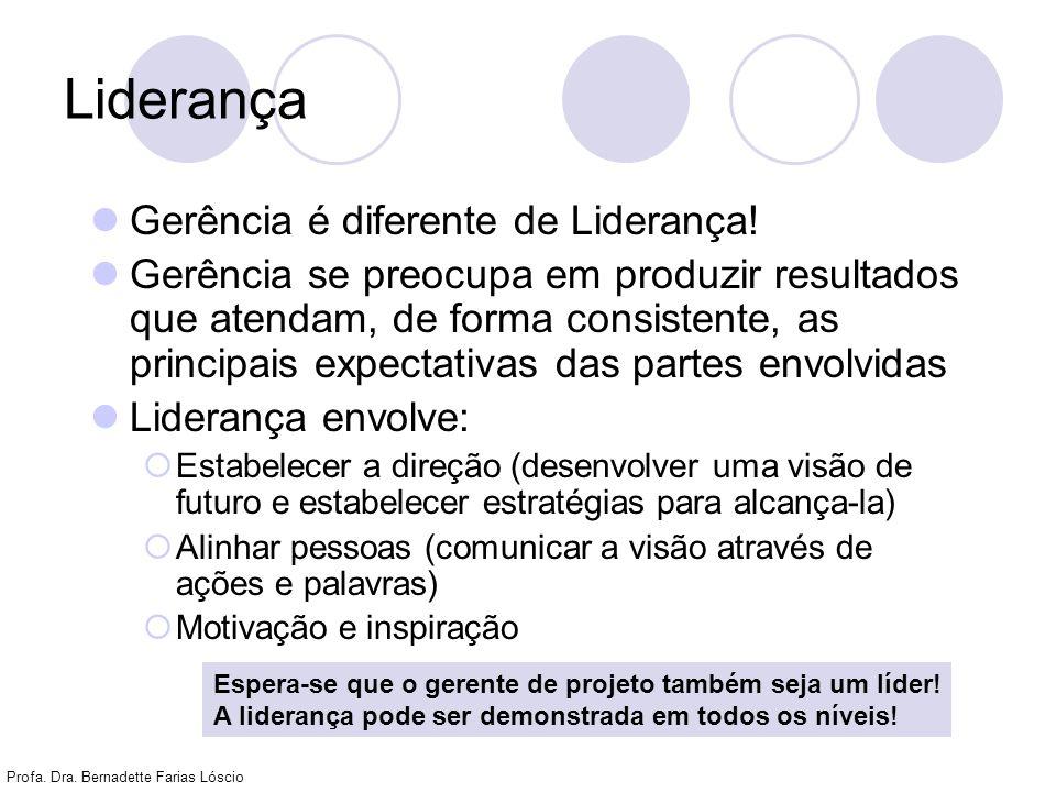 Profa. Dra. Bernadette Farias Lóscio Liderança Gerência é diferente de Liderança! Gerência se preocupa em produzir resultados que atendam, de forma co
