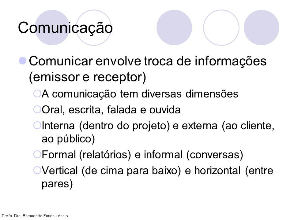 Profa. Dra. Bernadette Farias Lóscio Comunicação Comunicar envolve troca de informações (emissor e receptor) A comunicação tem diversas dimensões Oral