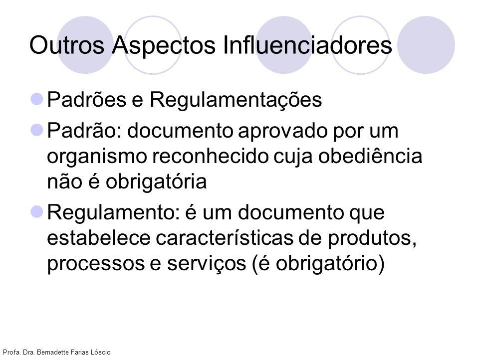 Profa. Dra. Bernadette Farias Lóscio Outros Aspectos Influenciadores Padrões e Regulamentações Padrão: documento aprovado por um organismo reconhecido