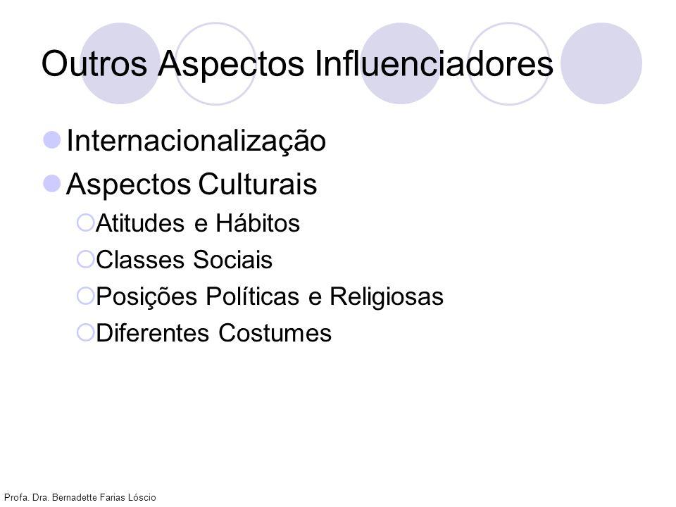Profa. Dra. Bernadette Farias Lóscio Outros Aspectos Influenciadores Internacionalização Aspectos Culturais Atitudes e Hábitos Classes Sociais Posiçõe