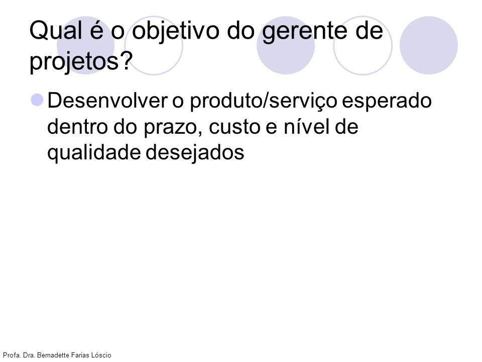 Profa. Dra. Bernadette Farias Lóscio Qual é o objetivo do gerente de projetos? Desenvolver o produto/serviço esperado dentro do prazo, custo e nível d