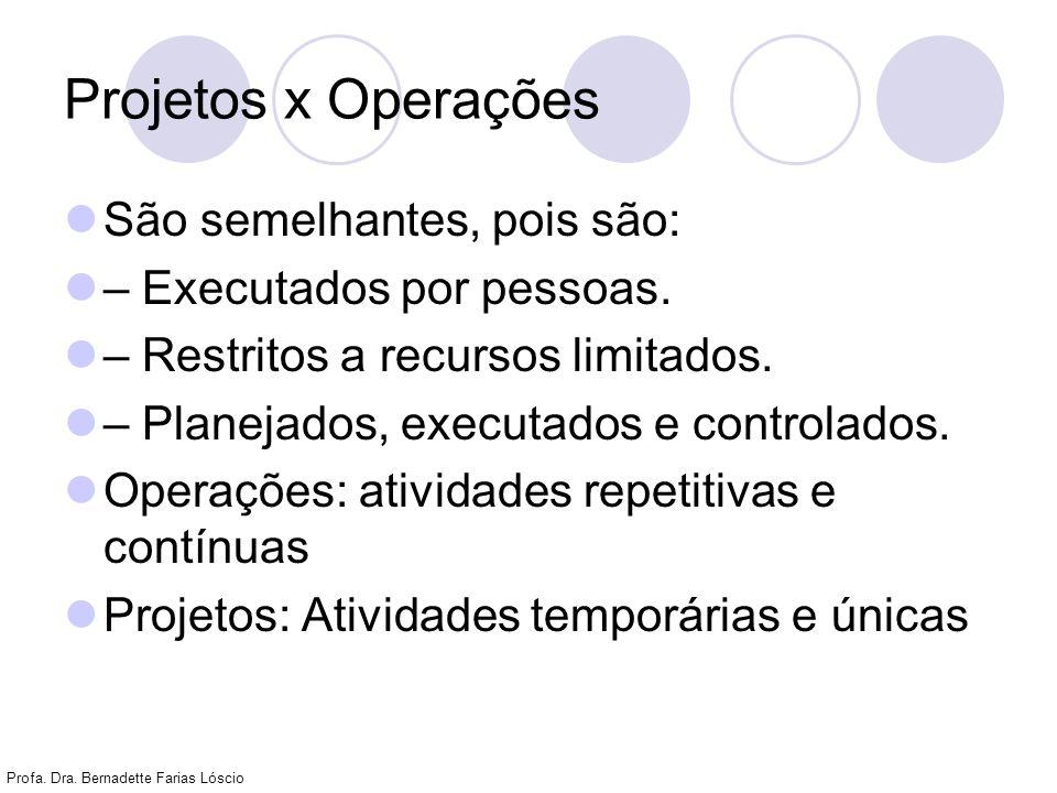Profa. Dra. Bernadette Farias Lóscio Projetos x Operações São semelhantes, pois são: – Executados por pessoas. – Restritos a recursos limitados. – Pla