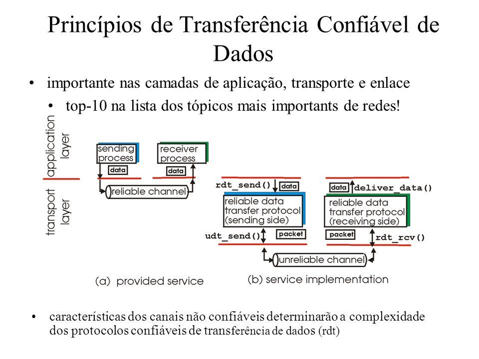 UDP checksum Transmissor: trata o conteúdo do segmento como seqü encia de inteiros de 16 bits checksum: soma (complemento de 1 da soma) do conteúdo do