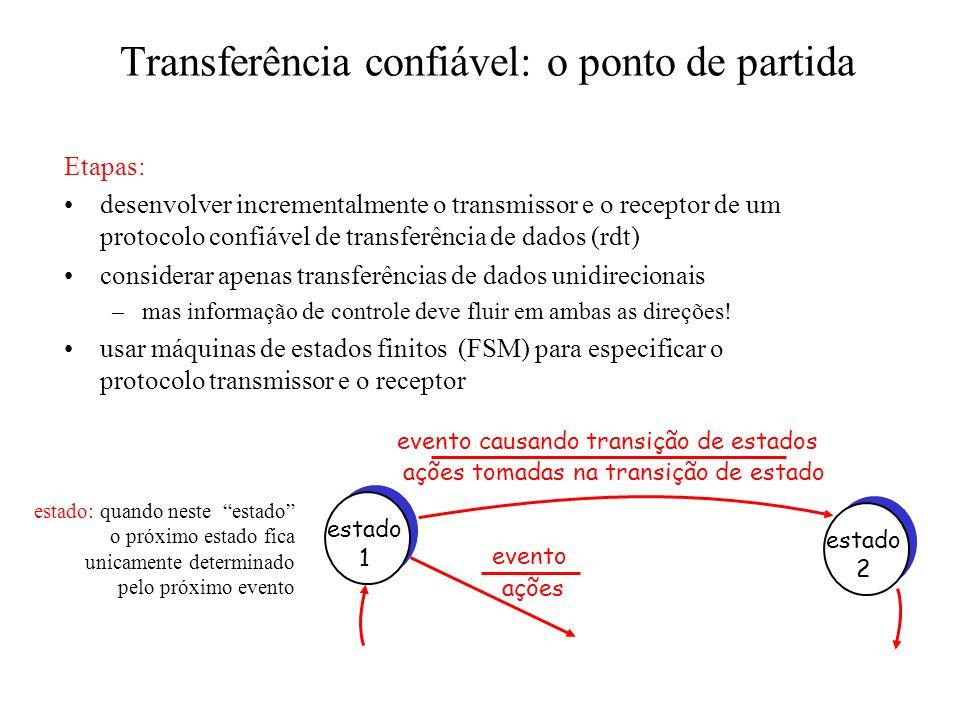 Transferência confiável: o ponto de partida lado transmissor lado receptor rdt_send(): chamada da camada superior, (ex., pela aplicação). Passa dados