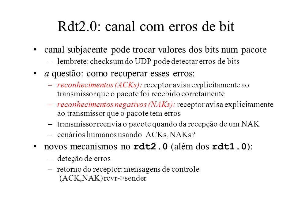 Rdt1.0: transferência confiável sobre canais confiáveis canal de transmissão perfeitamente confiável –não há erros de bits –não há perdas de pacotes F