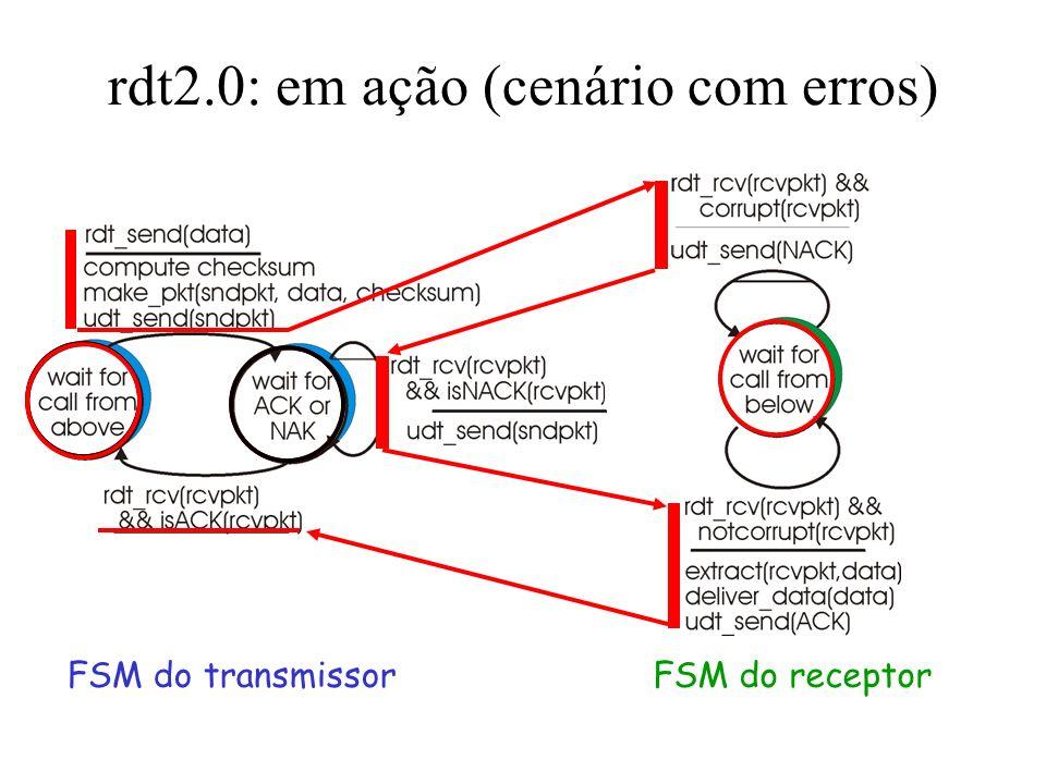 rdt2.0: em ação (ausência de erros) FSM do transmissorFSM do receptor
