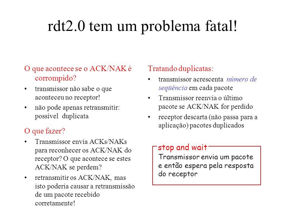 rdt2.0: em ação (cenário com erros) FSM do transmissorFSM do receptor
