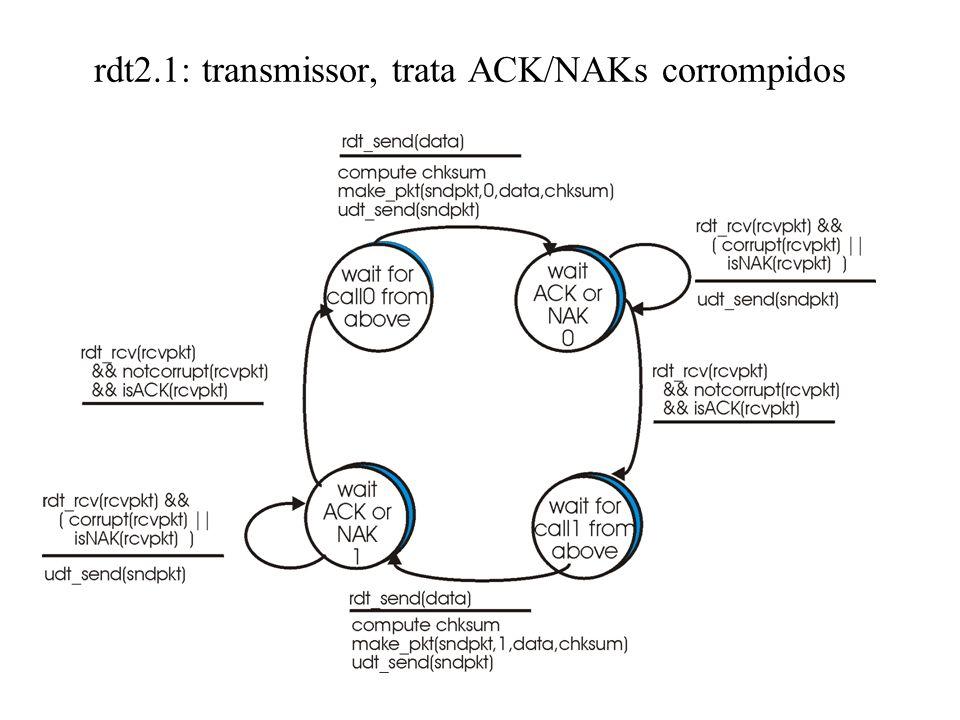 rdt2.0 tem um problema fatal! O que acontece se o ACK/NAK é corrompido? transmissor não sabe o que aconteceu no receptor! não pode apenas retransmitir