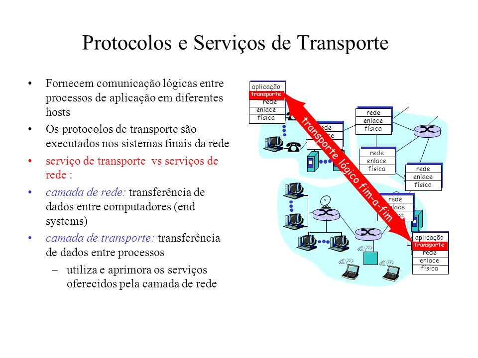 Capítulo 3: Camada de Transporte Objetivos do Capítulo: entender os princípios por trás dos serviços da camada de transporte : –multiplexação / demult