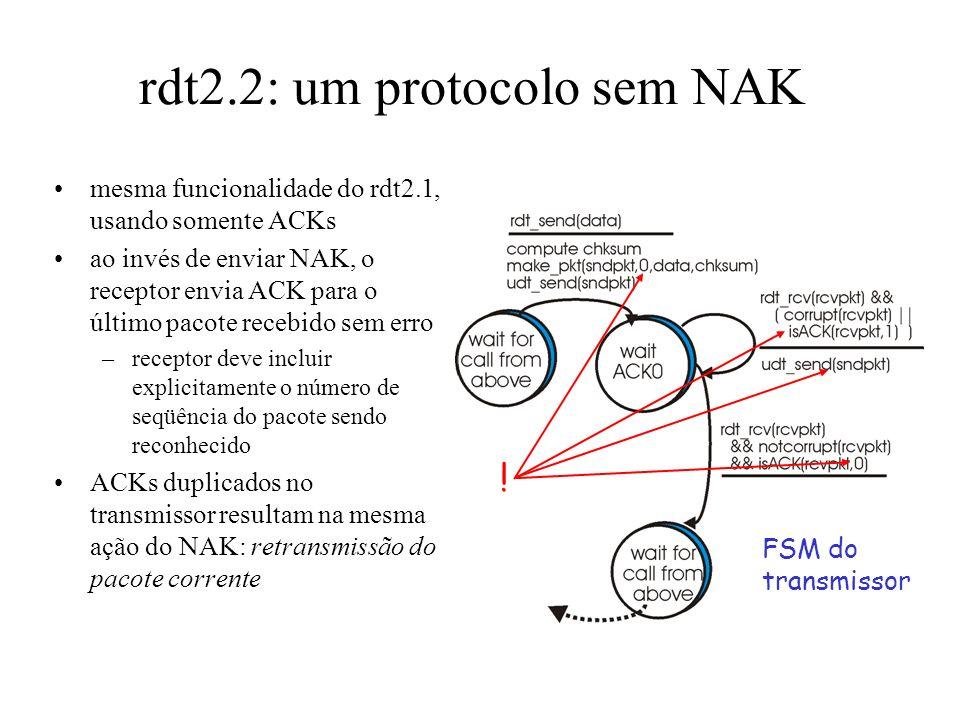 rdt2.1: discussão Transmissor: adiciona número de seqüência ao pacote Dois números (0 e 1) bastam. Porque? deve verificar se os ACK/NAK recebidos estã