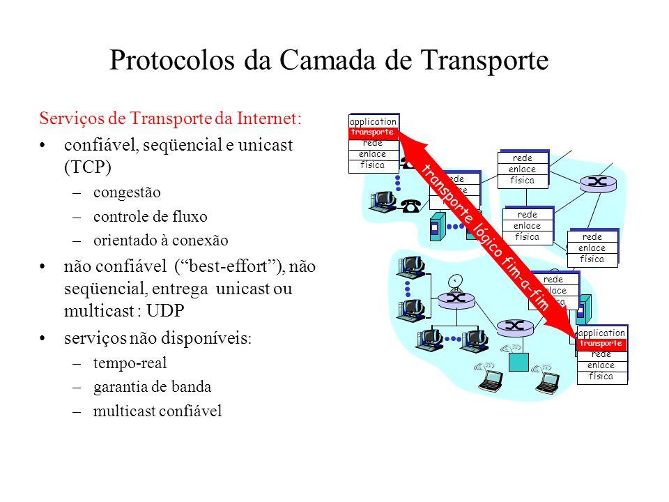 Protocolos e Serviços de Transporte Fornecem comunicação lógicas entre processos de aplicação em diferentes hosts Os protocolos de transporte são exec
