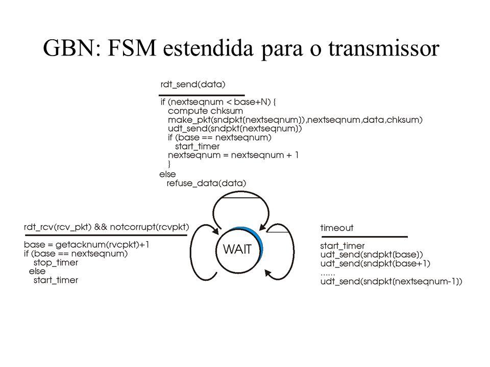 Go-Back-N Transmissor: Número de seqüência com k bits no cabeçalho do pacote janela de até N, pacotes não reconhecidos, consecutivos, são permitidos A