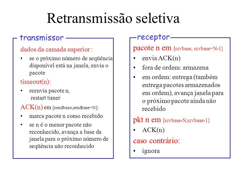 Retransmissão seletiva: janelas do transmissor e do receptor (a) visão dos números de seqüência pelo transmissor (b) visão dos números de seqüência pe