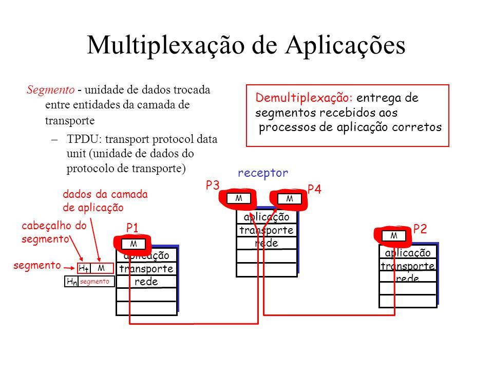 Protocolos da Camada de Transporte Serviços de Transporte da Internet: confiável, seqüencial e unicast (TCP) –congestão –controle de fluxo –orientado
